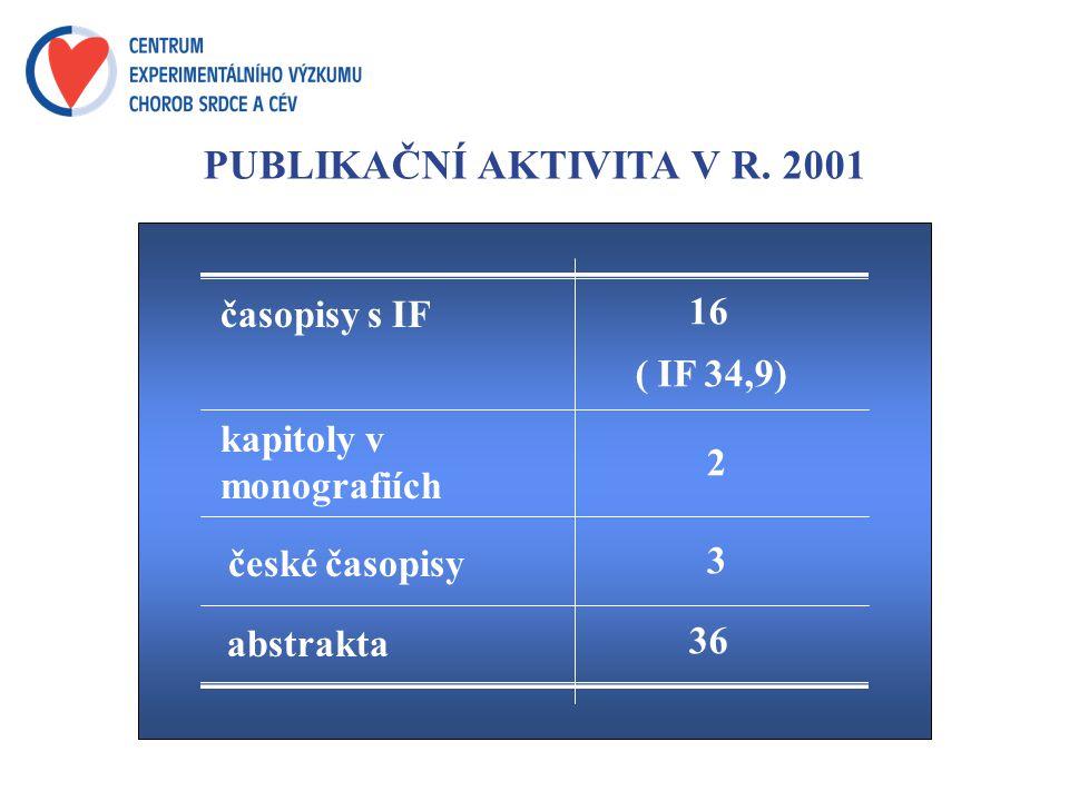 PUBLIKAČNÍ AKTIVITA V R. 2001