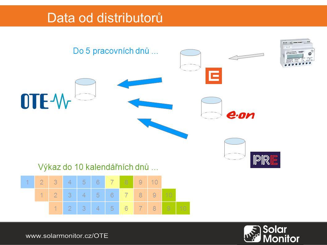 Data od distributorů Do 5 pracovních dnů ...