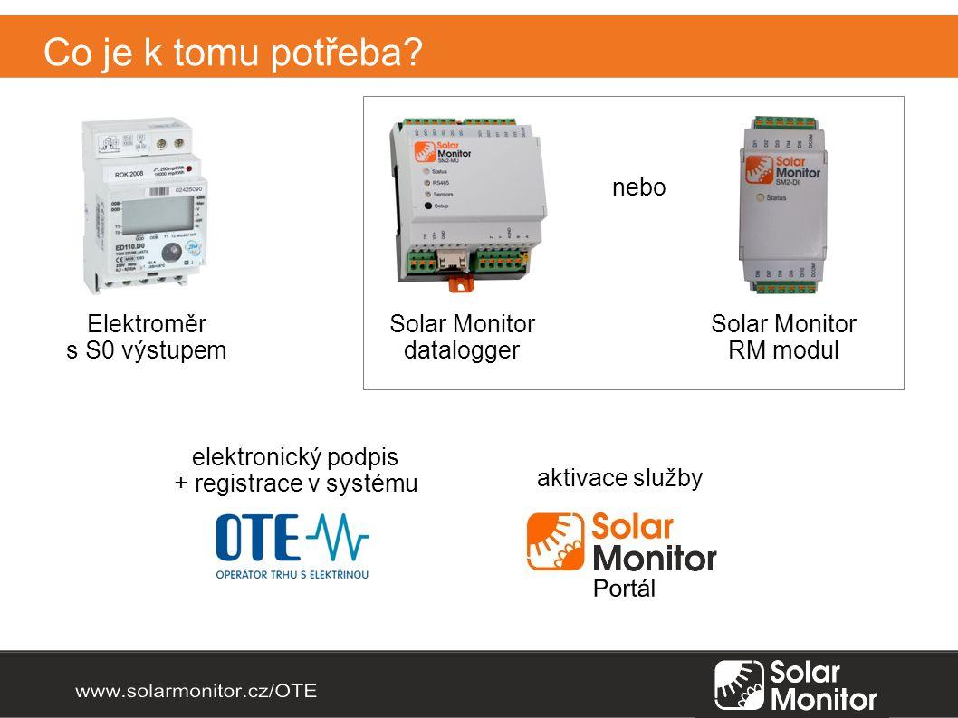 Co je k tomu potřeba nebo Elektroměr s S0 výstupem Solar Monitor