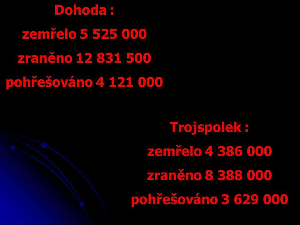 Dohoda : zemřelo 5 525 000. zraněno 12 831 500. pohřešováno 4 121 000. Trojspolek : zemřelo 4 386 000.