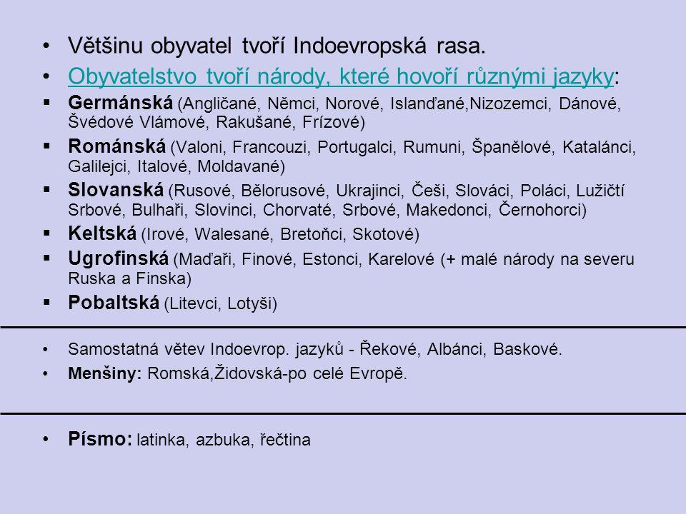 Většinu obyvatel tvoří Indoevropská rasa.