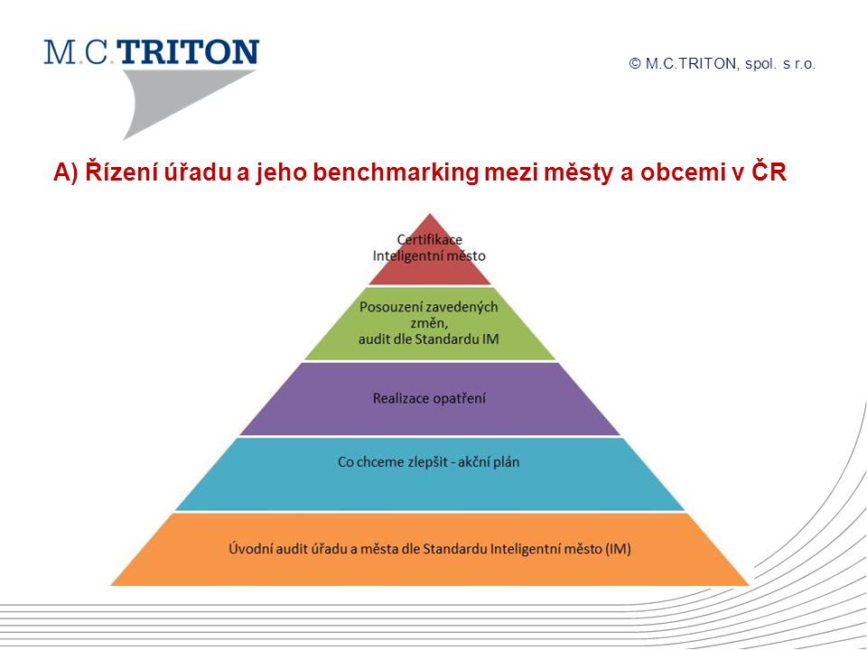 A) Řízení úřadu a jeho benchmarking mezi městy a obcemi v ČR