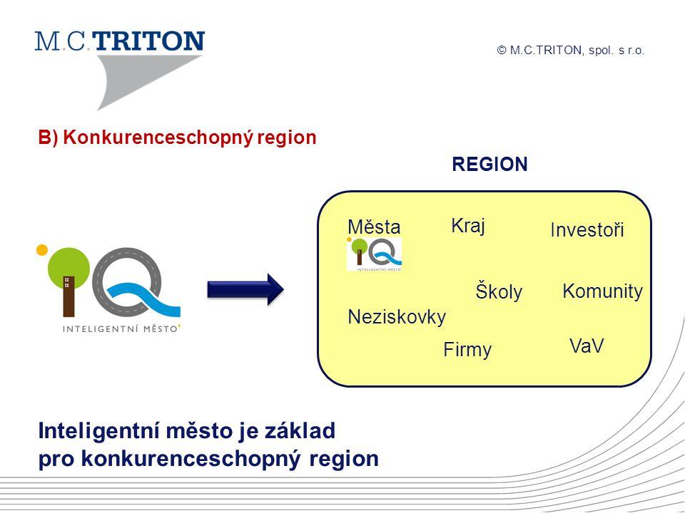 Inteligentní město je základ pro konkurenceschopný region