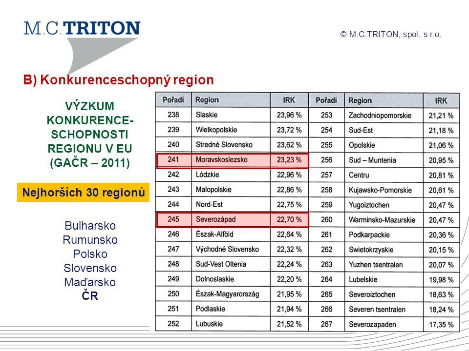 VÝZKUM KONKURENCE-SCHOPNOSTI REGIONU V EU (GAČR – 2011)