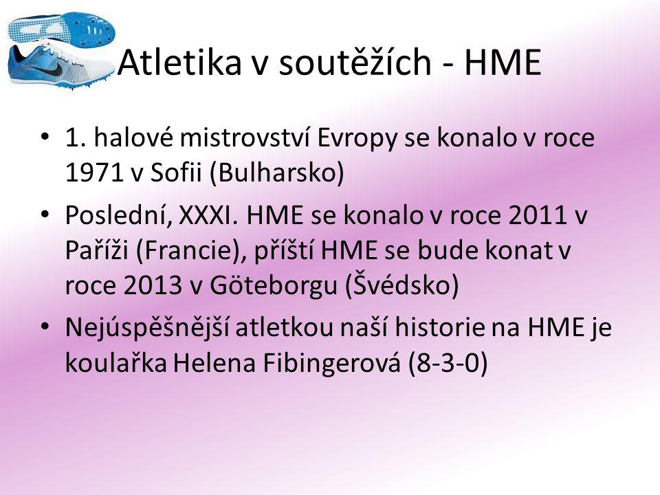 Atletika v soutěžích - HME
