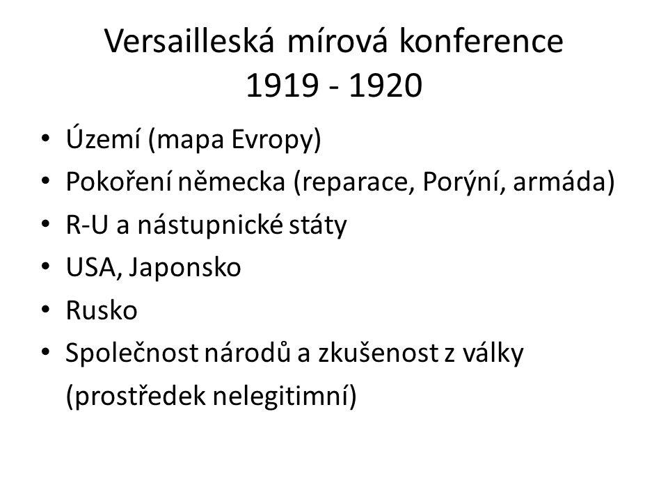 Versailleská mírová konference 1919 - 1920