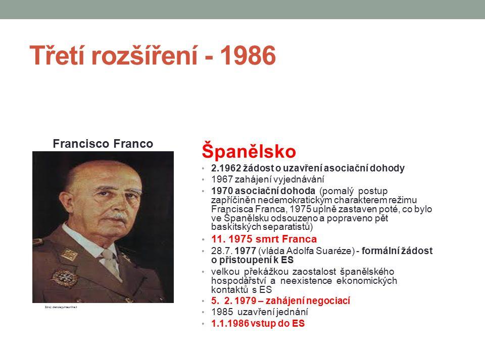 Třetí rozšíření - 1986 Španělsko Francisco Franco 11. 1975 smrt Franca