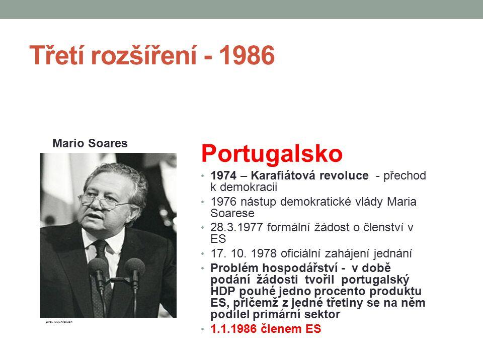 Třetí rozšíření - 1986 Portugalsko Mario Soares