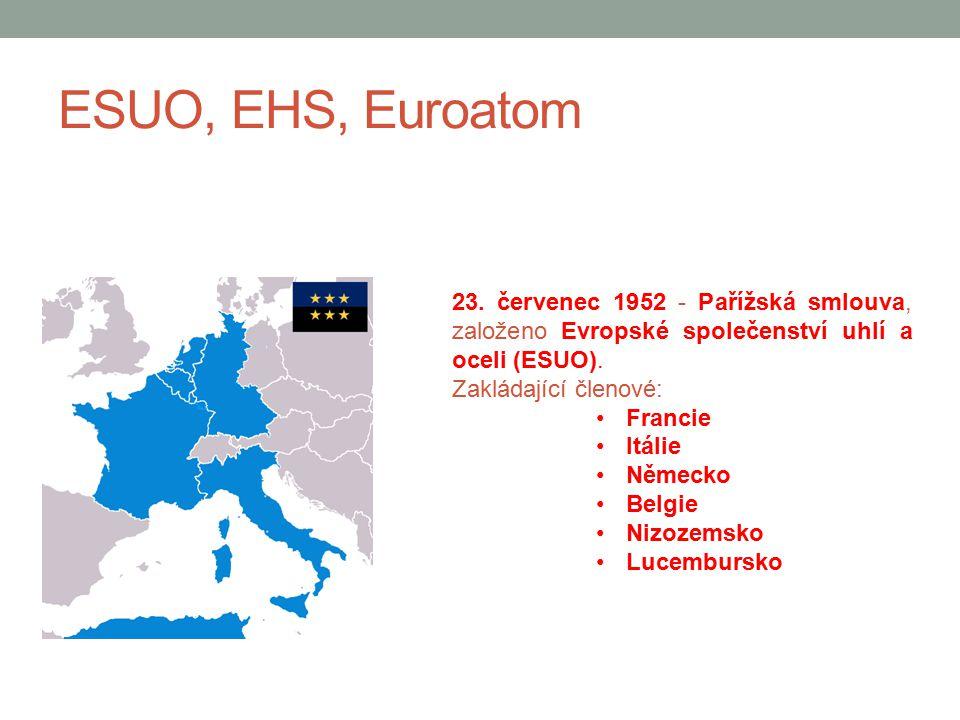 ESUO, EHS, Euroatom 23. červenec 1952 - Pařížská smlouva, založeno Evropské společenství uhlí a oceli (ESUO).