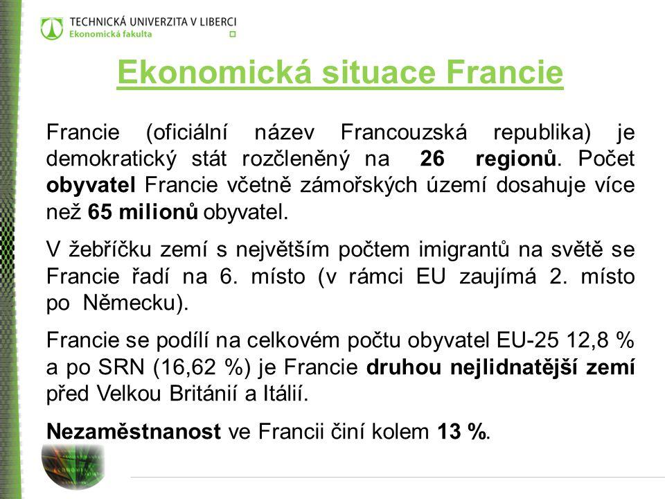 Ekonomická situace Francie