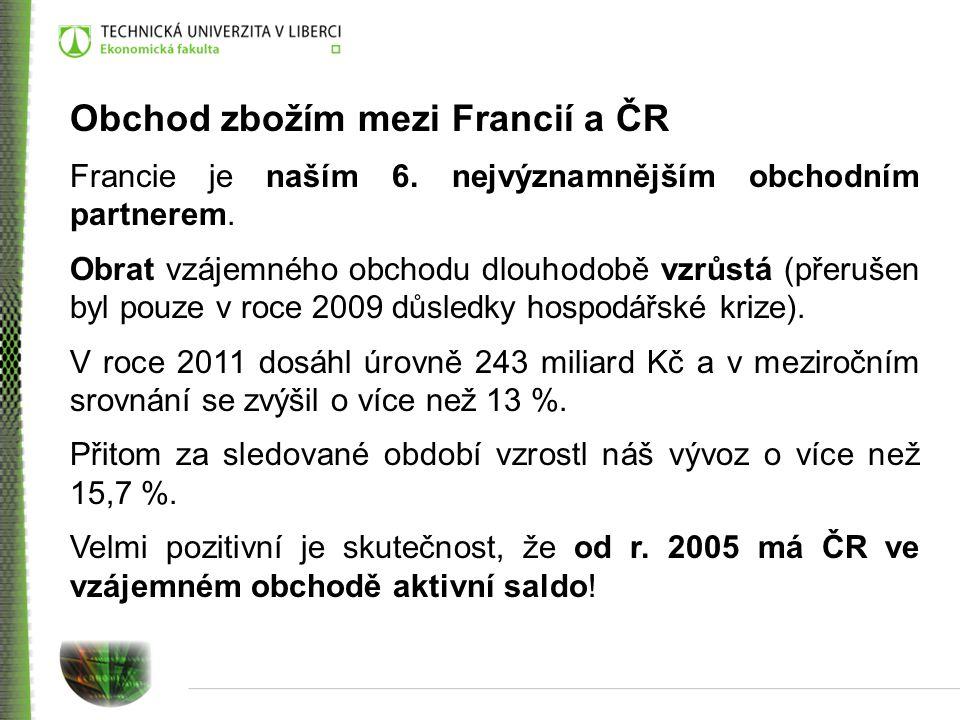 Obchod zbožím mezi Francií a ČR