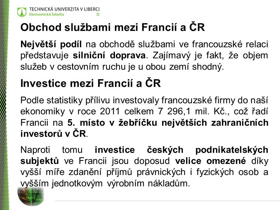 Obchod službami mezi Francií a ČR