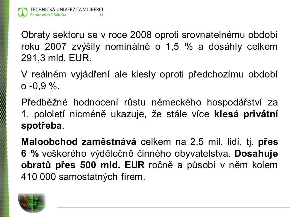 Obraty sektoru se v roce 2008 oproti srovnatelnému období roku 2007 zvýšily nominálně o 1,5 % a dosáhly celkem 291,3 mld. EUR.