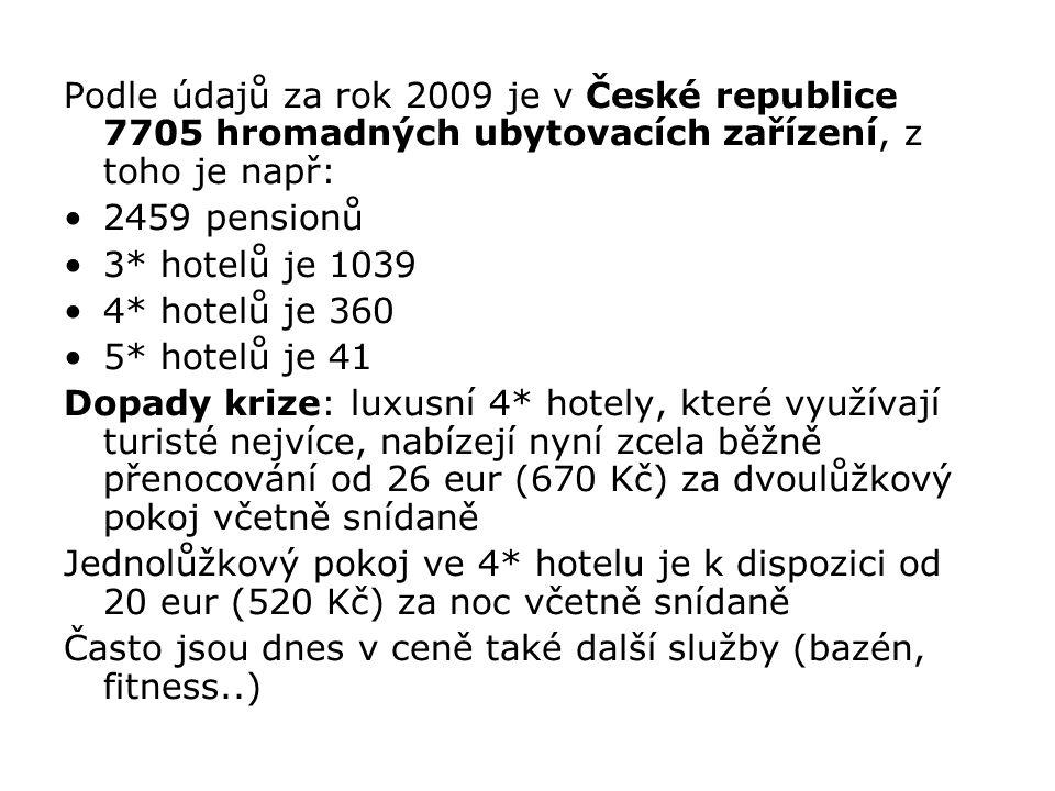 Podle údajů za rok 2009 je v České republice 7705 hromadných ubytovacích zařízení, z toho je např: