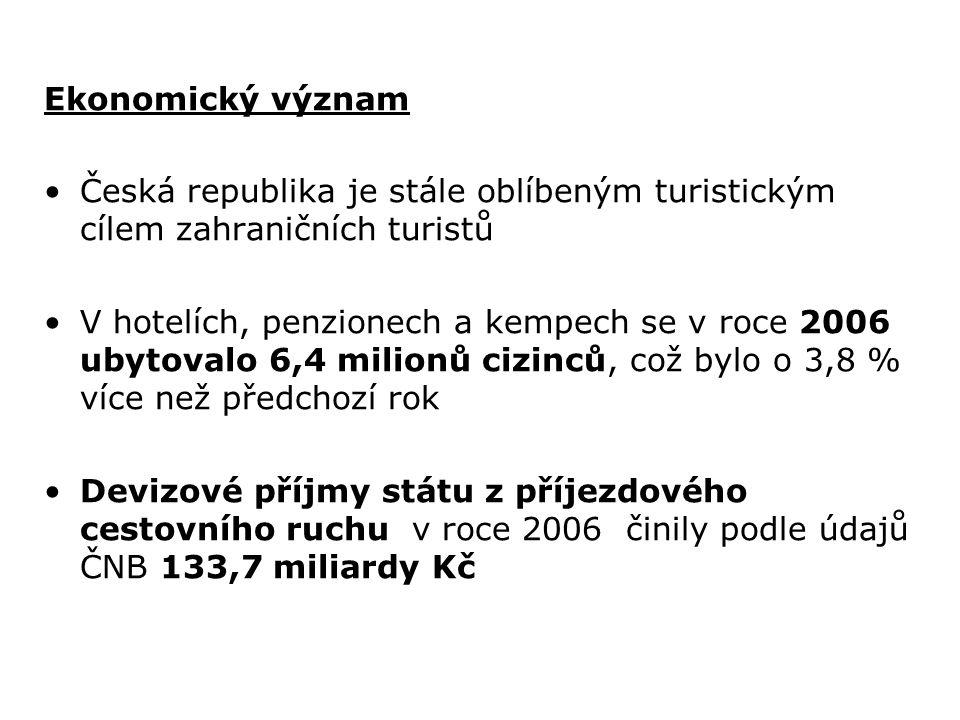 Ekonomický význam Česká republika je stále oblíbeným turistickým cílem zahraničních turistů.
