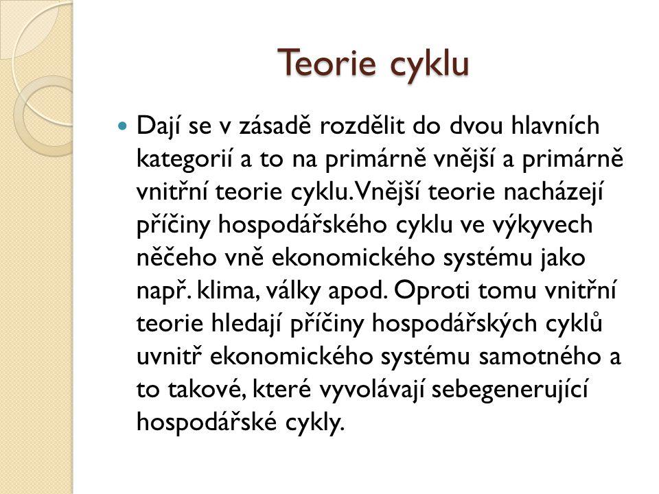 Teorie cyklu