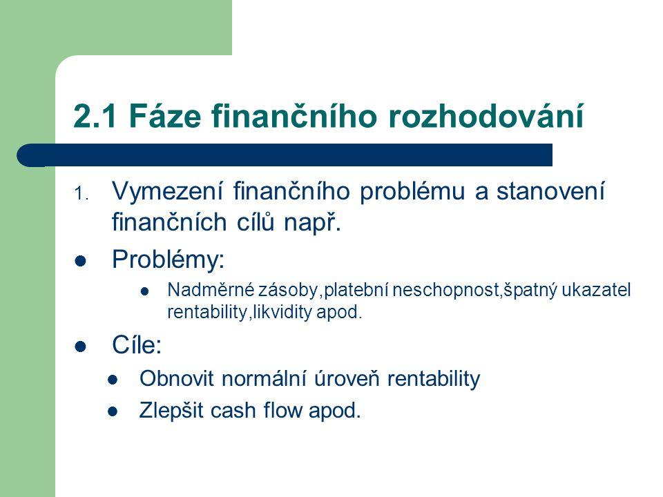2.1 Fáze finančního rozhodování