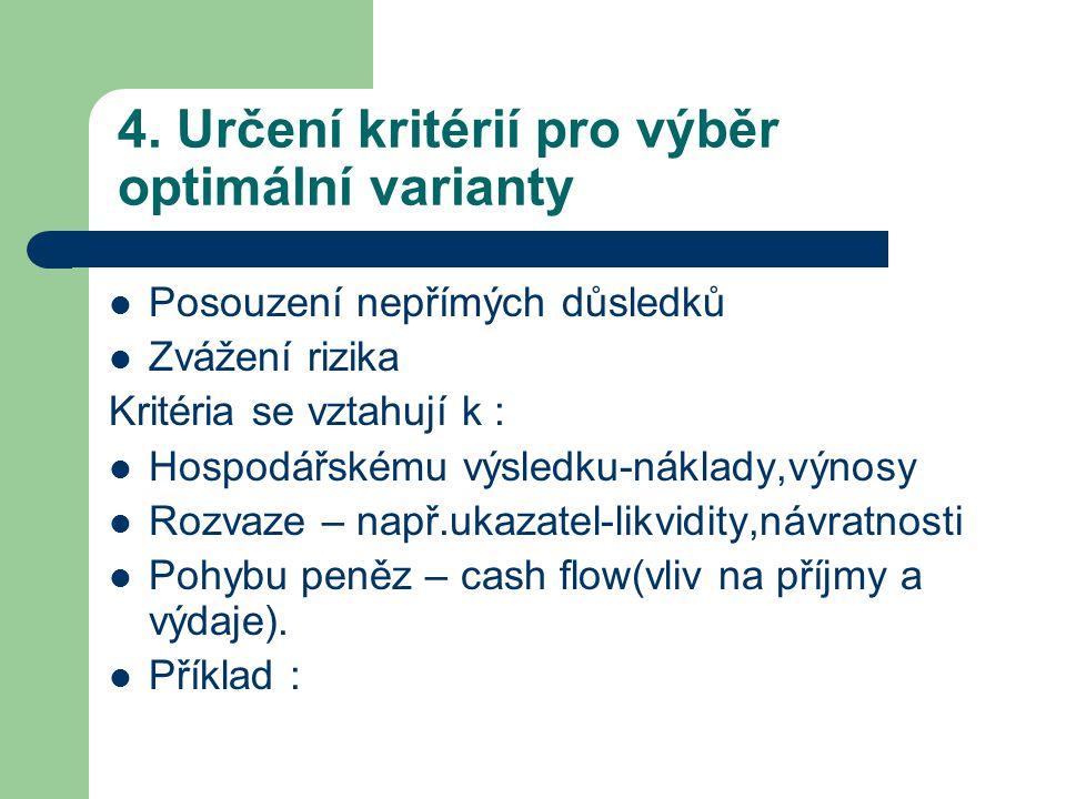 4. Určení kritérií pro výběr optimální varianty