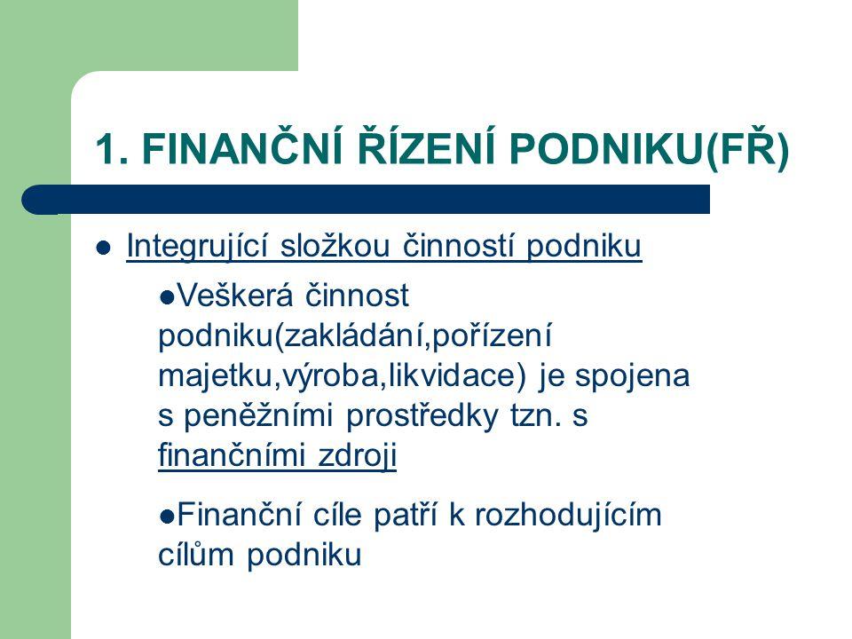 1. FINANČNÍ ŘÍZENÍ PODNIKU(FŘ)