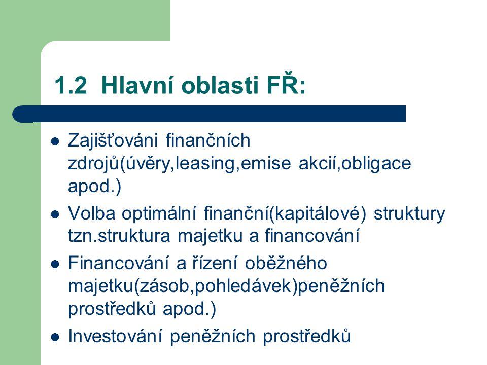 1.2 Hlavní oblasti FŘ: Zajišťováni finančních zdrojů(úvěry,leasing,emise akcií,obligace apod.)