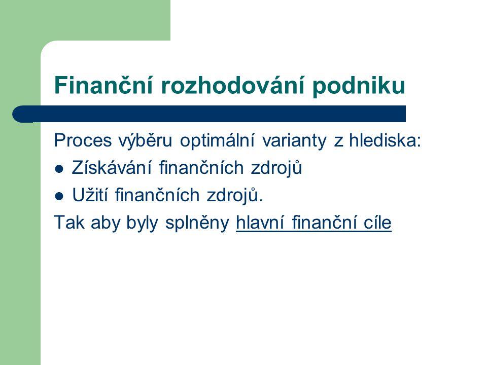 Finanční rozhodování podniku