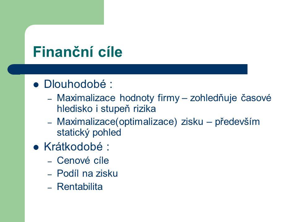 Finanční cíle Dlouhodobé : Krátkodobé :