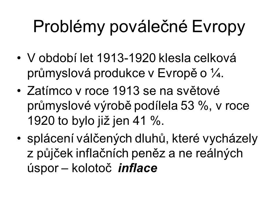 Problémy poválečné Evropy
