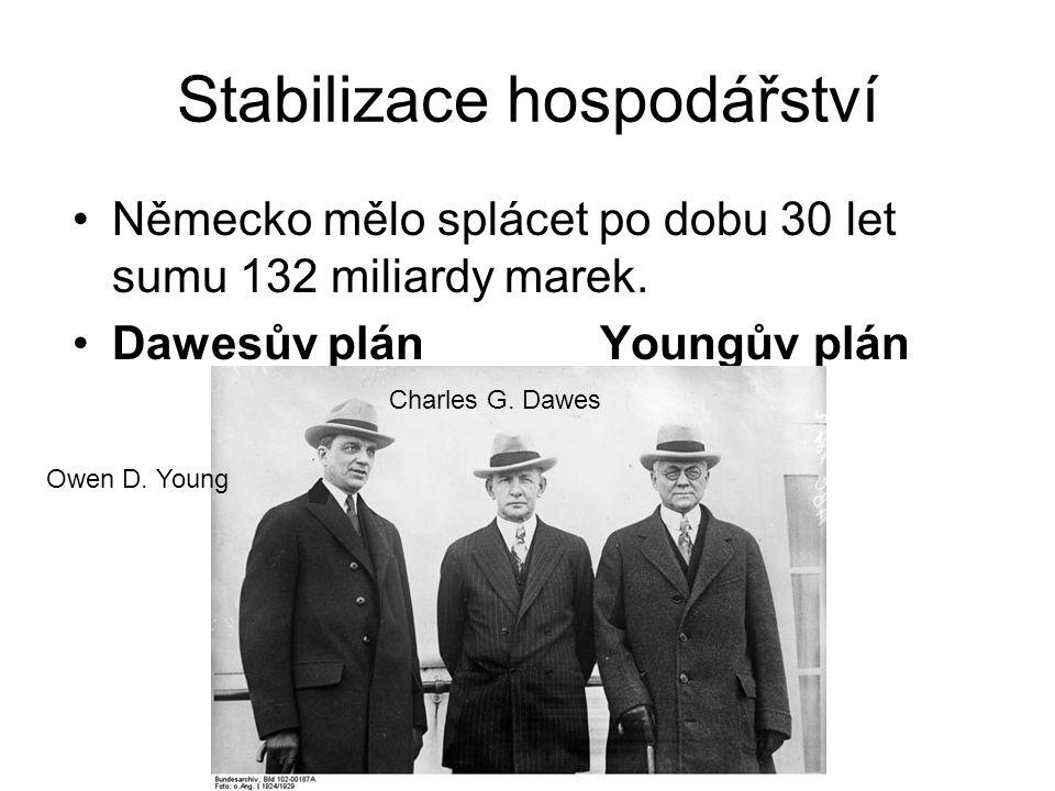 Stabilizace hospodářství