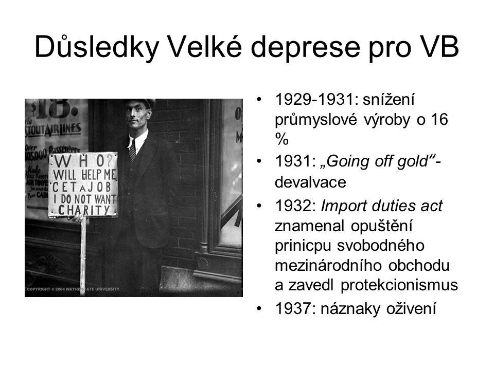 Důsledky Velké deprese pro VB