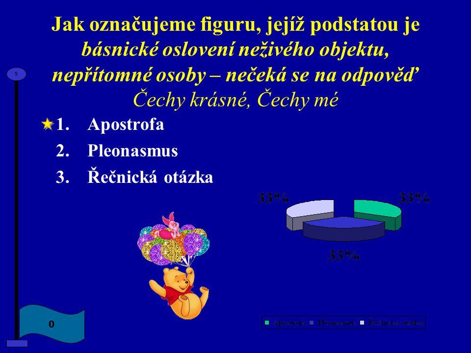 Jak označujeme figuru, jejíž podstatou je básnické oslovení neživého objektu, nepřítomné osoby – nečeká se na odpověď Čechy krásné, Čechy mé