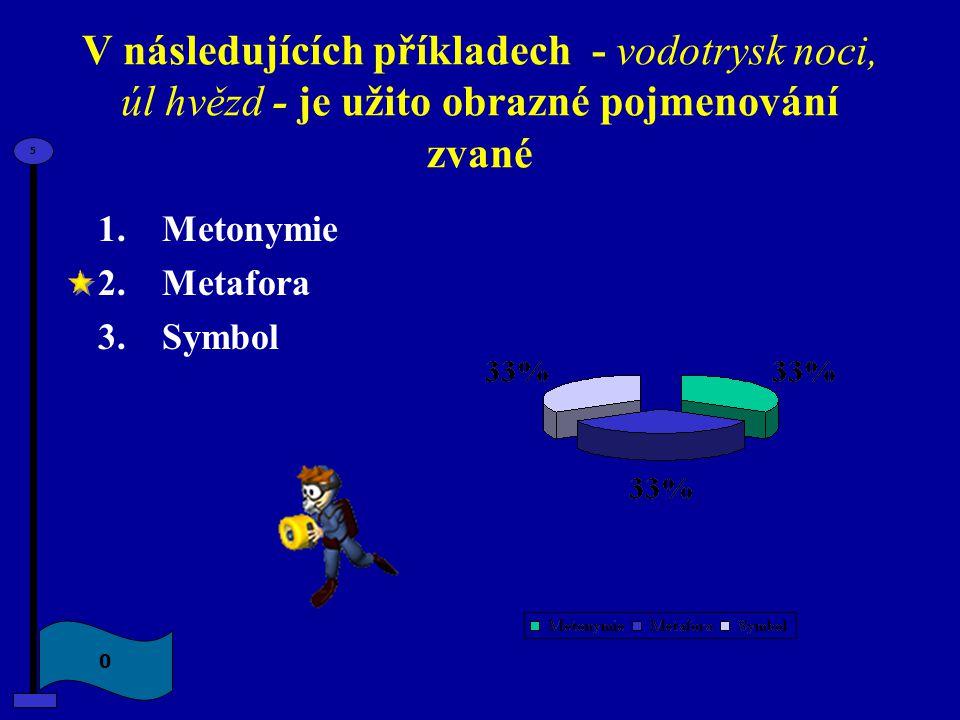 V následujících příkladech - vodotrysk noci, úl hvězd - je užito obrazné pojmenování zvané