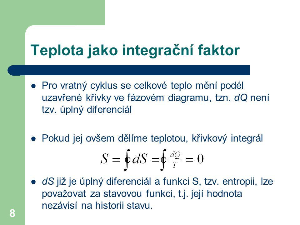 Teplota jako integrační faktor