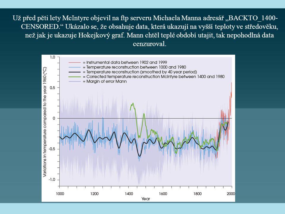 """Už před pěti lety McIntyre objevil na ftp serveru Michaela Manna adresář """"BACKTO_1400-CENSORED. Ukázalo se, že obsahuje data, která ukazují na vyšší teploty ve středověku, než jak je ukazuje Hokejkový graf."""