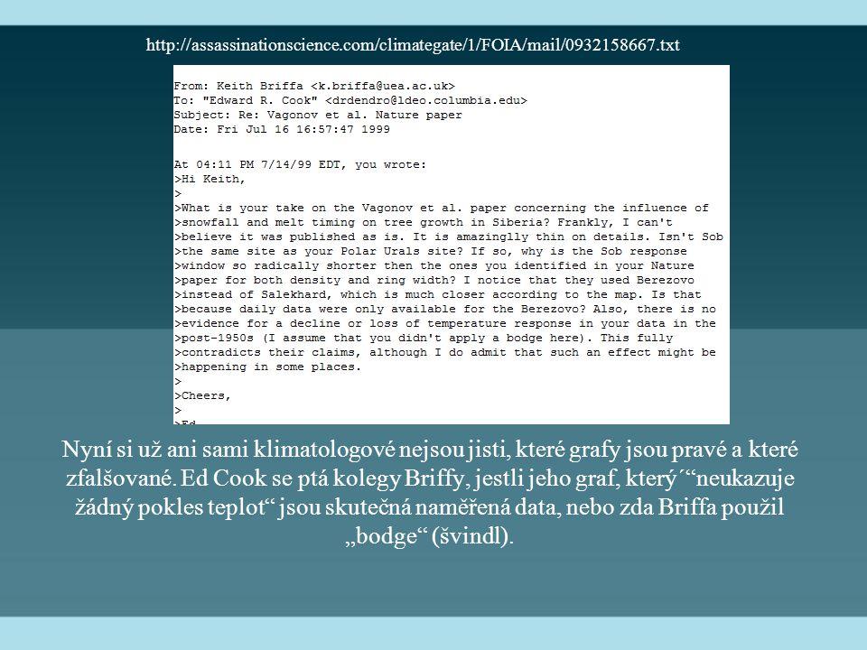 http://assassinationscience. com/climategate/1/FOIA/mail/0932158667