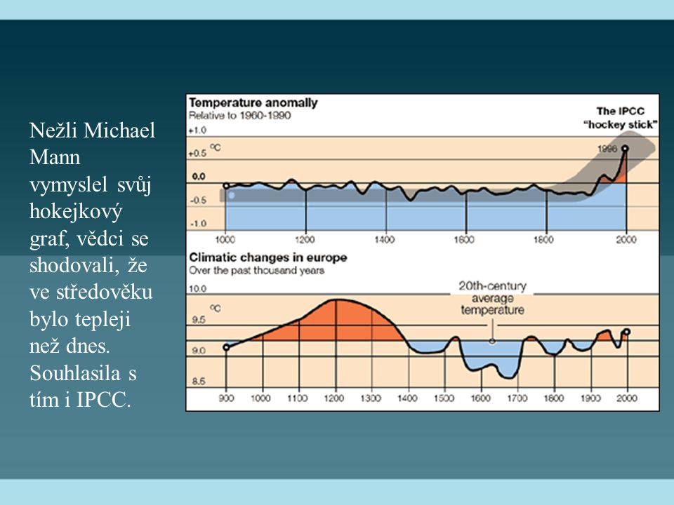 Nežli Michael Mann vymyslel svůj hokejkový graf, vědci se shodovali, že ve středověku bylo tepleji než dnes.