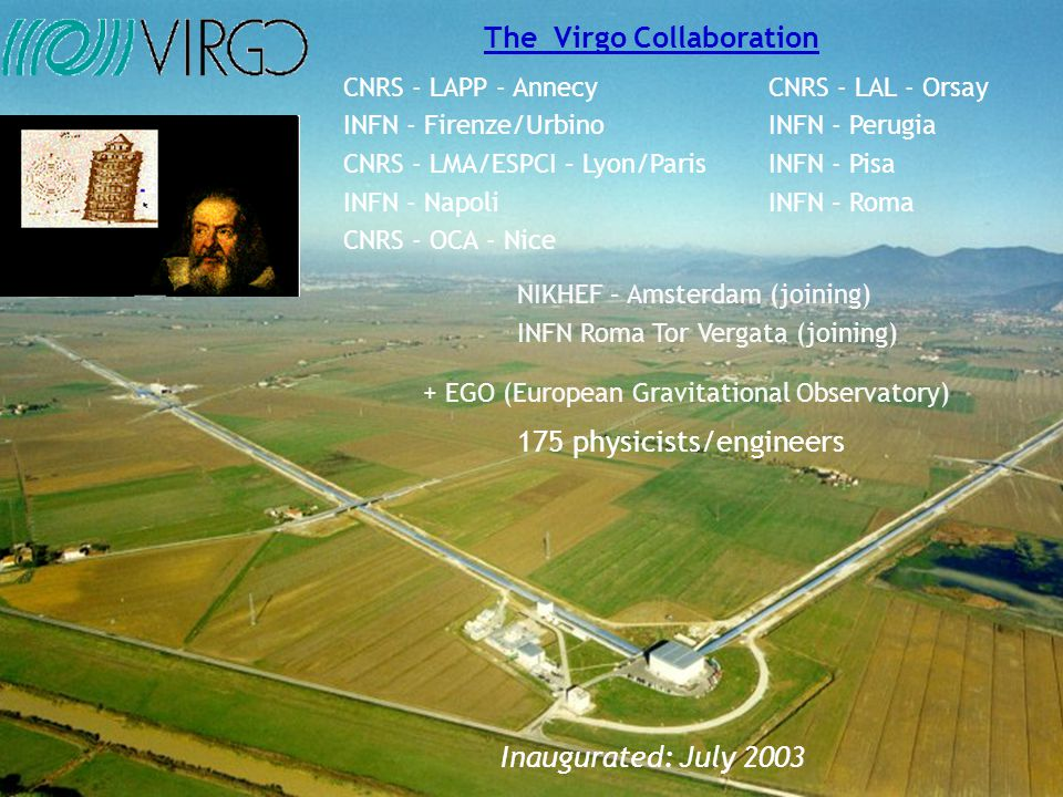 The Virgo Collaboration