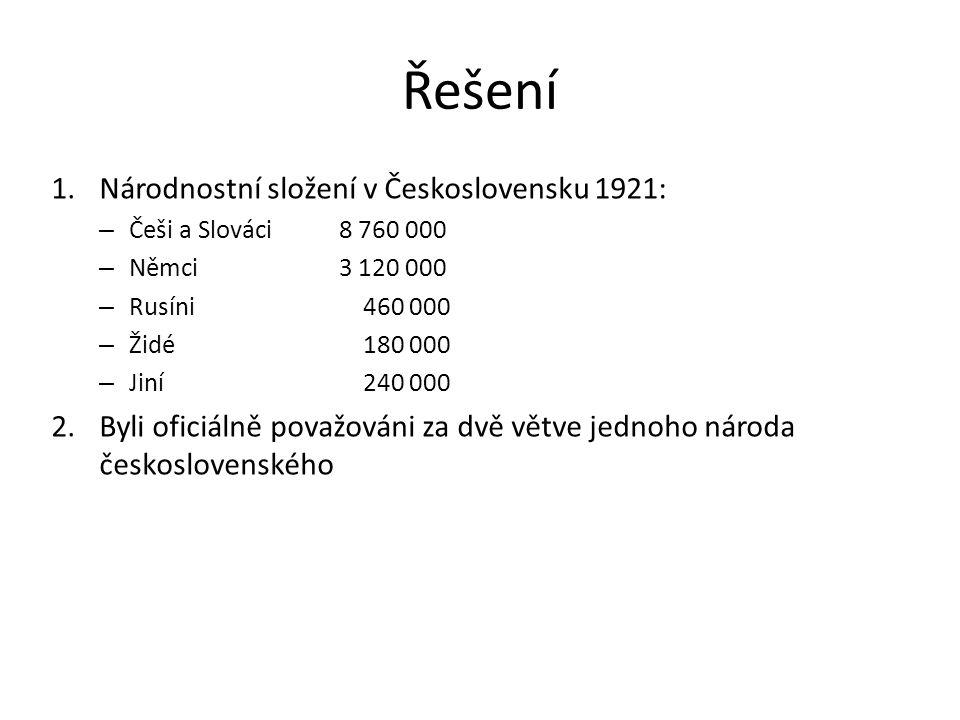 Řešení Národnostní složení v Československu 1921:
