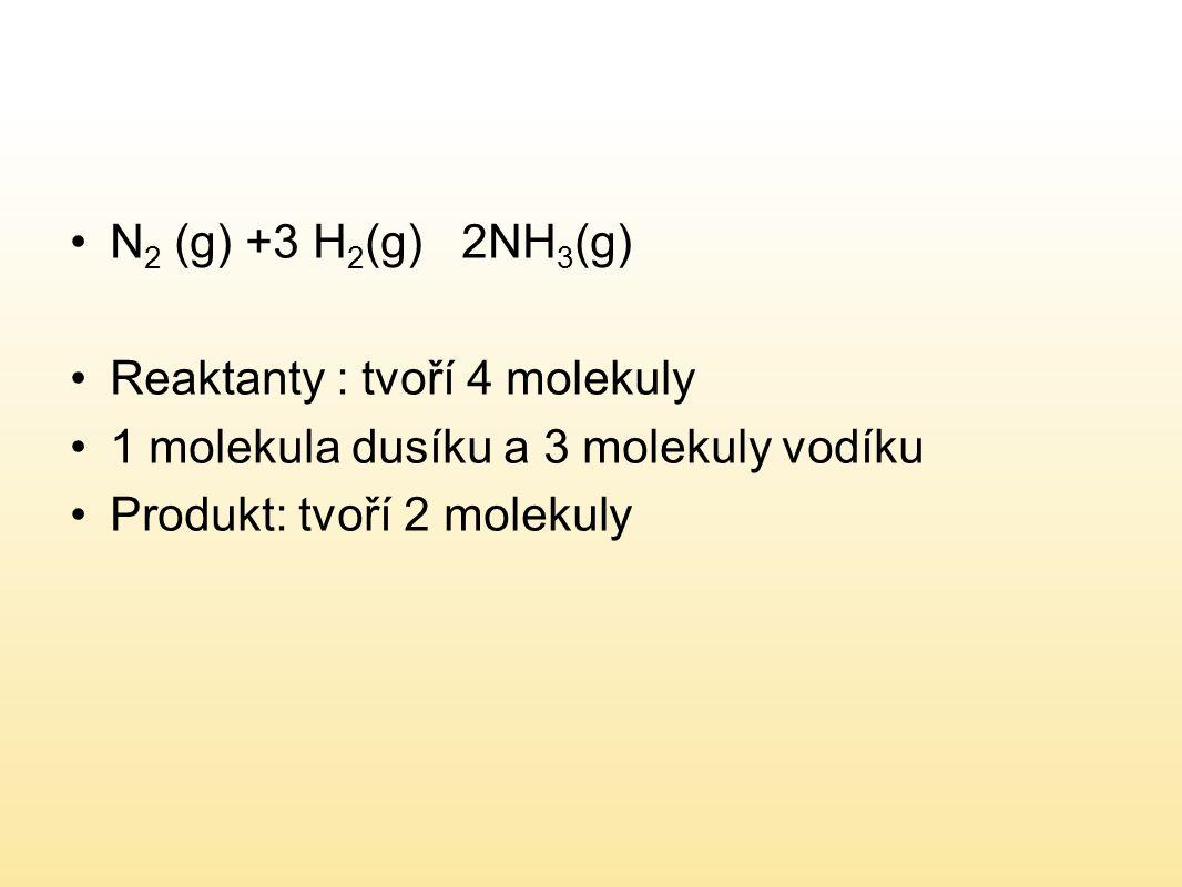N2 (g) +3 H2(g) 2NH3(g) Reaktanty : tvoří 4 molekuly.