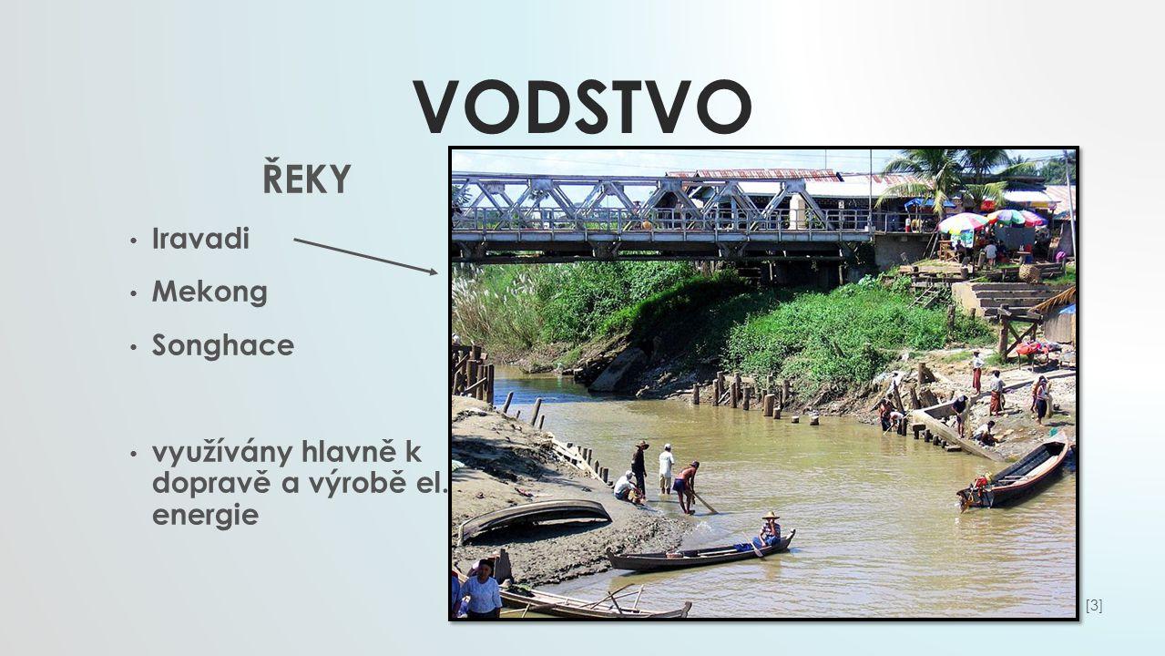 Vodstvo ŘEKY Iravadi Mekong Songhace