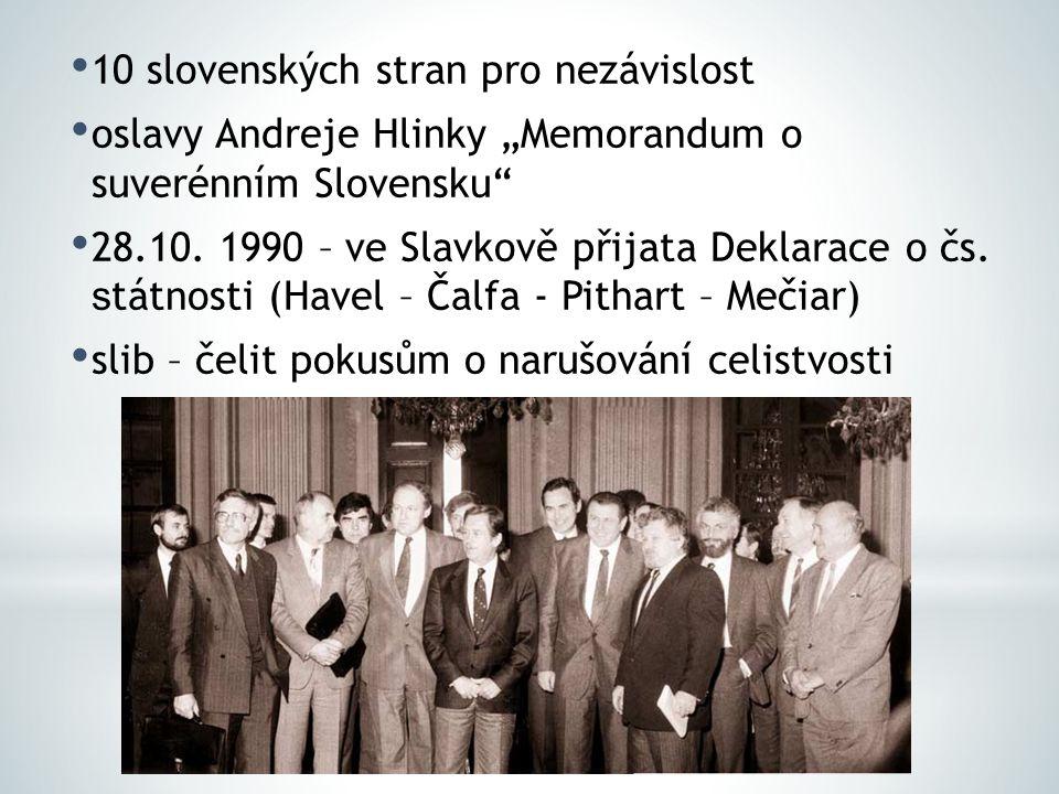 10 slovenských stran pro nezávislost