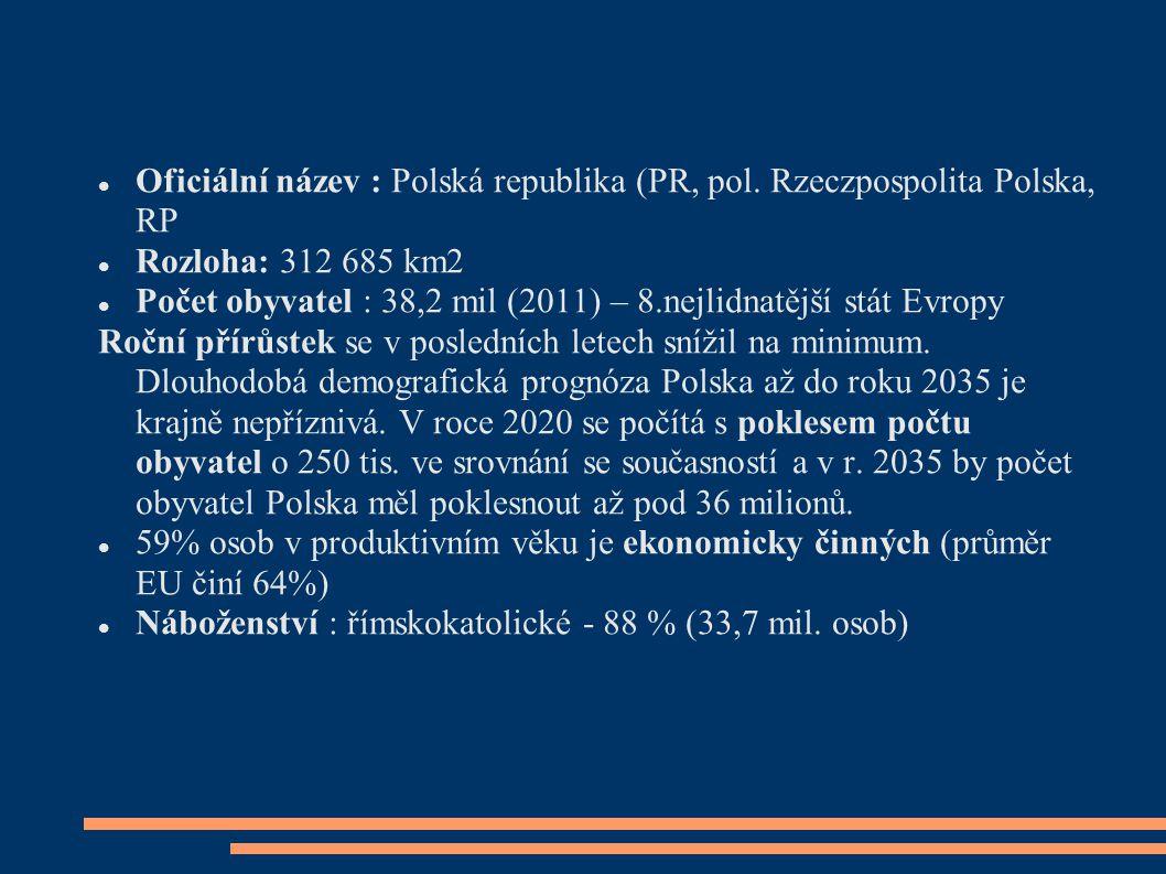 Oficiální název : Polská republika (PR, pol. Rzeczpospolita Polska, RP