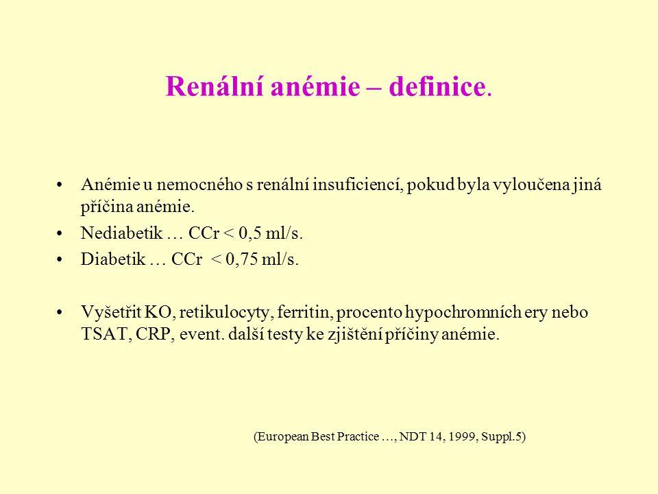 Renální anémie – definice.