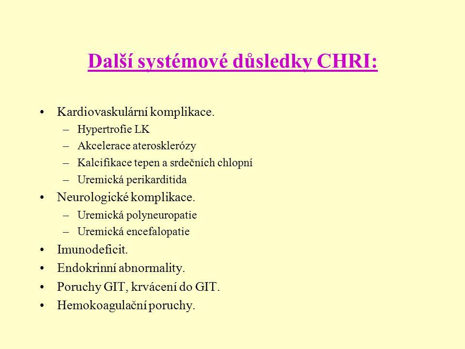 Další systémové důsledky CHRI: