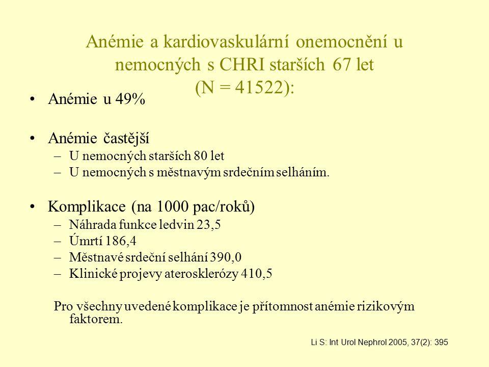 Anémie a kardiovaskulární onemocnění u nemocných s CHRI starších 67 let (N = 41522):