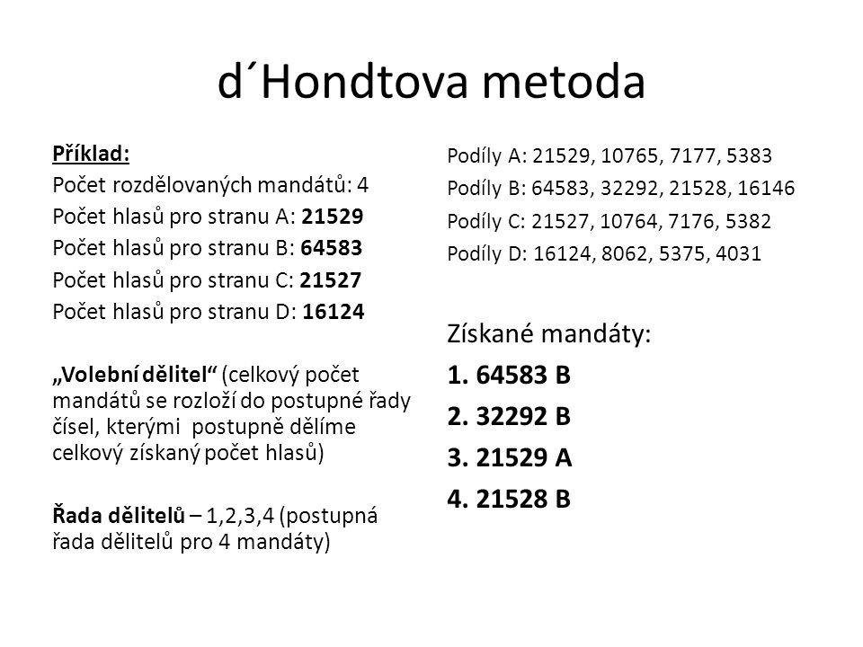 d´Hondtova metoda Získané mandáty: 1. 64583 B 2. 32292 B 3. 21529 A