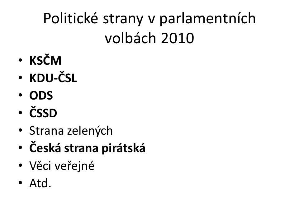Politické strany v parlamentních volbách 2010