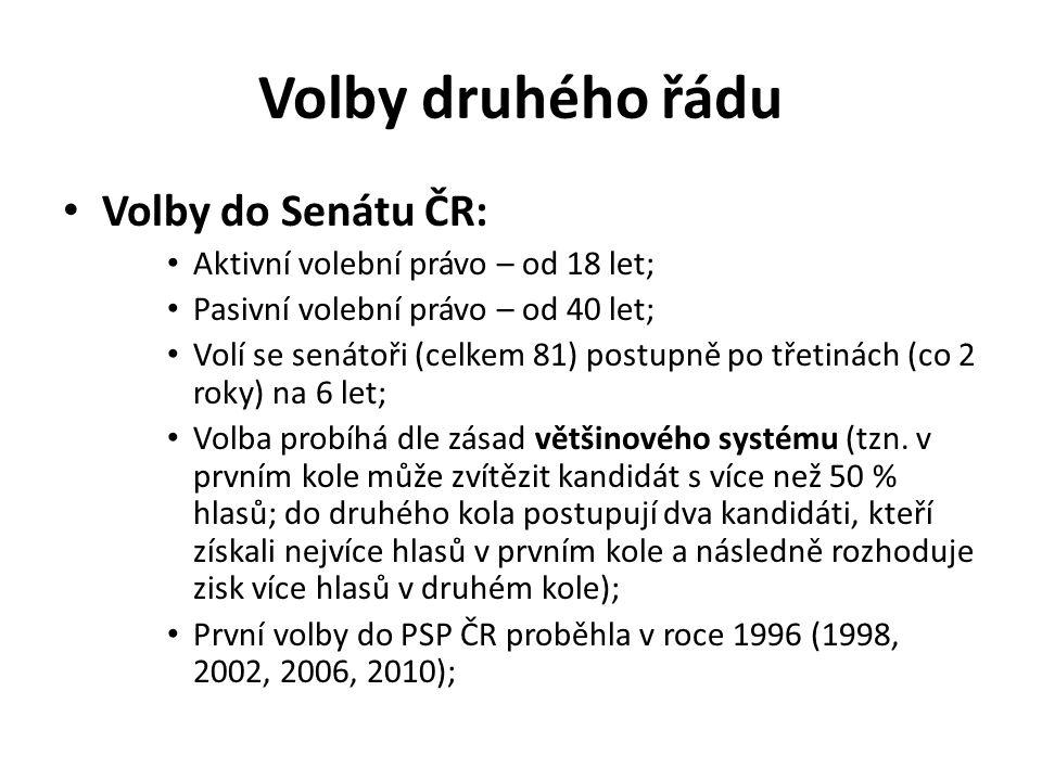 Volby druhého řádu Volby do Senátu ČR: