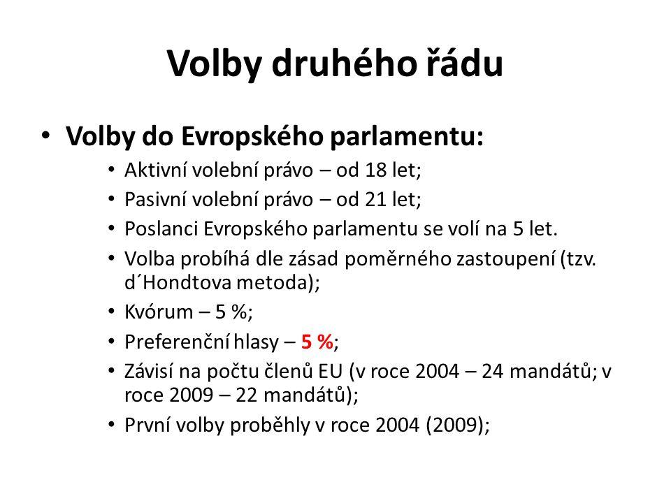 Volby druhého řádu Volby do Evropského parlamentu: