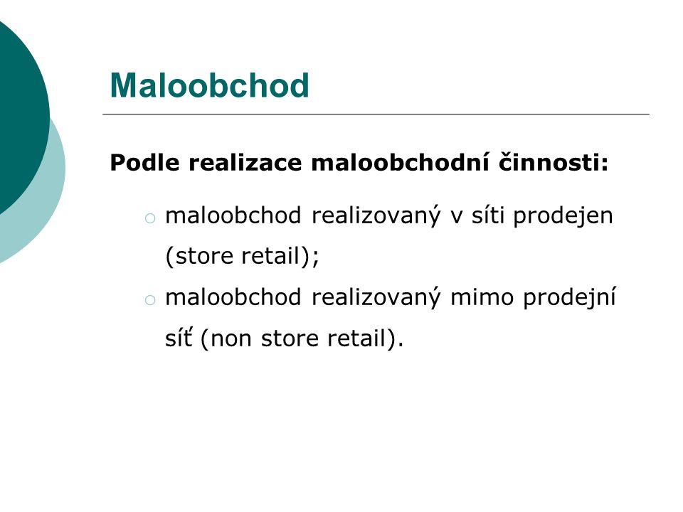 Maloobchod Podle realizace maloobchodní činnosti:
