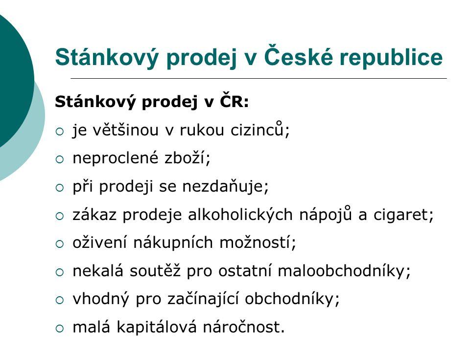 Stánkový prodej v České republice